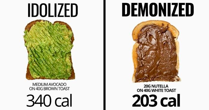 40 Food Charts People Shared Online That May Change The Way You View Some Foods