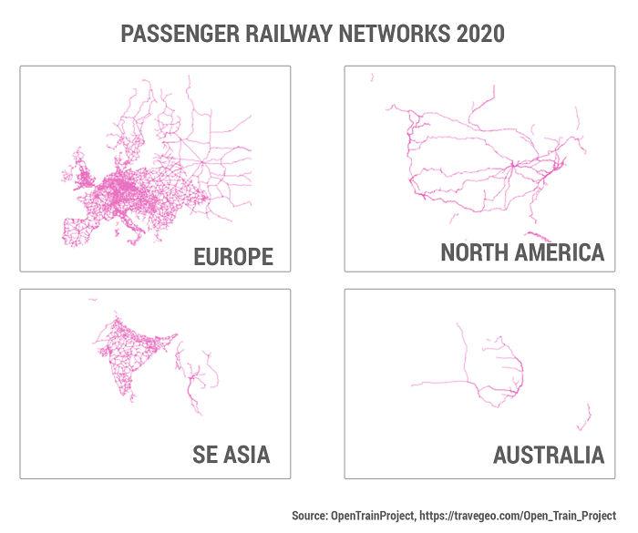 Passenger Railway Network 2020