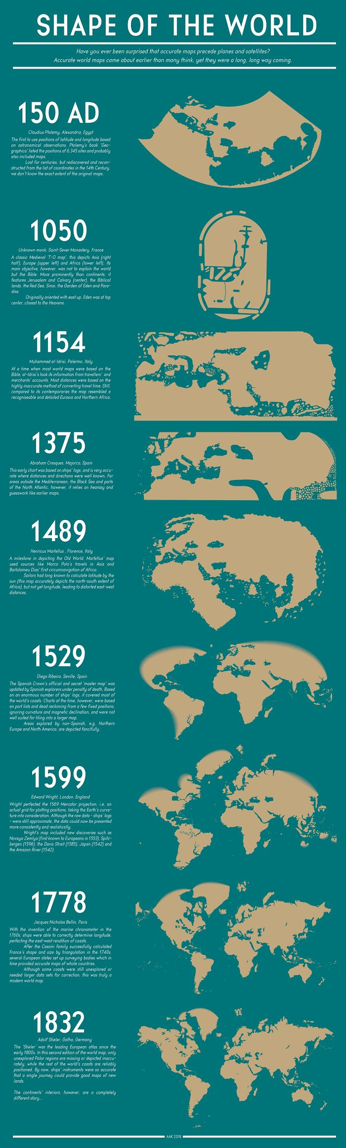 The History Of Accuracy In World Maps