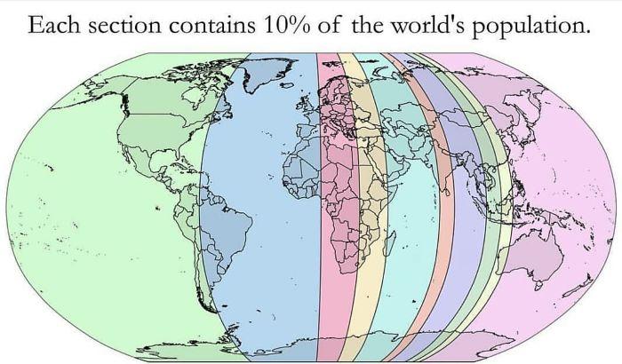 Her Bölüm Dünya Nüfusunun% 10'una Sahiptir
