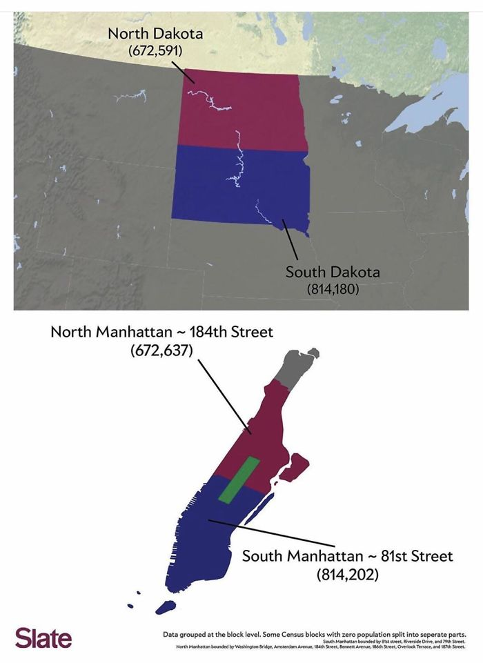 Comparing The Population Of The Dakotas And Manhattan