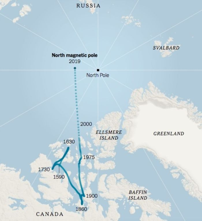 Position Of The North Magnetic Pole Since 1590