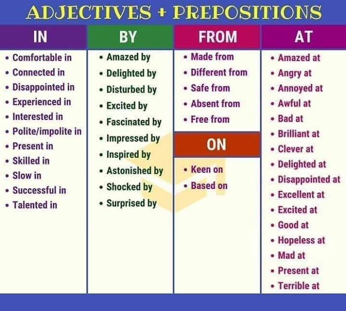 Adjectives + prepositions
