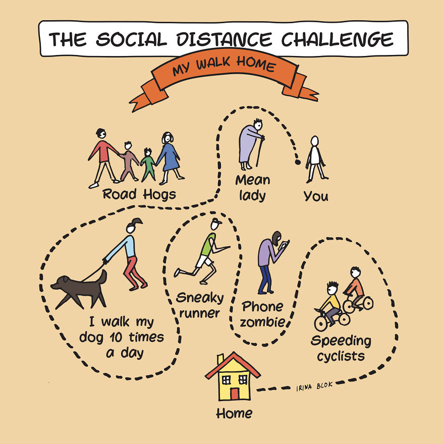 The Social Distance Challenge