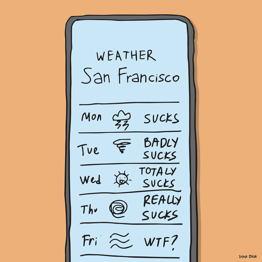 Weather In San Francisco