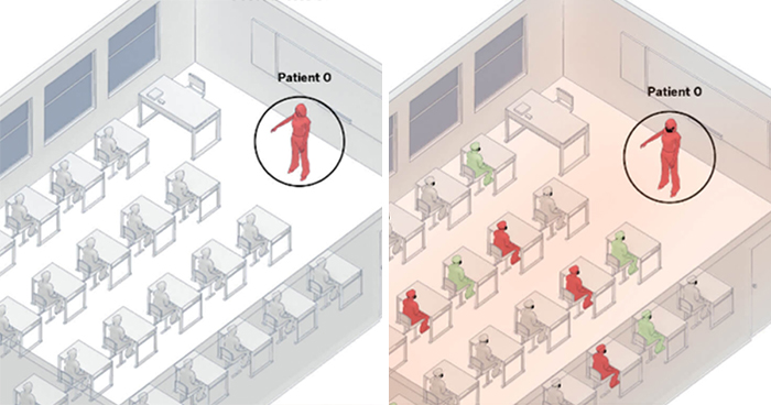 Simple Visualizations Show How COVID-19 Spreads In Rooms, Bars, And Classrooms And How It Can Be Avoided