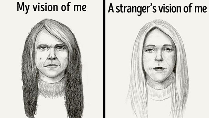 How Do People See Themselves, And How Are They Seen By Strangers?