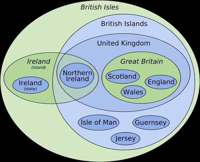 Euler Diagram-Map Of The British Isles