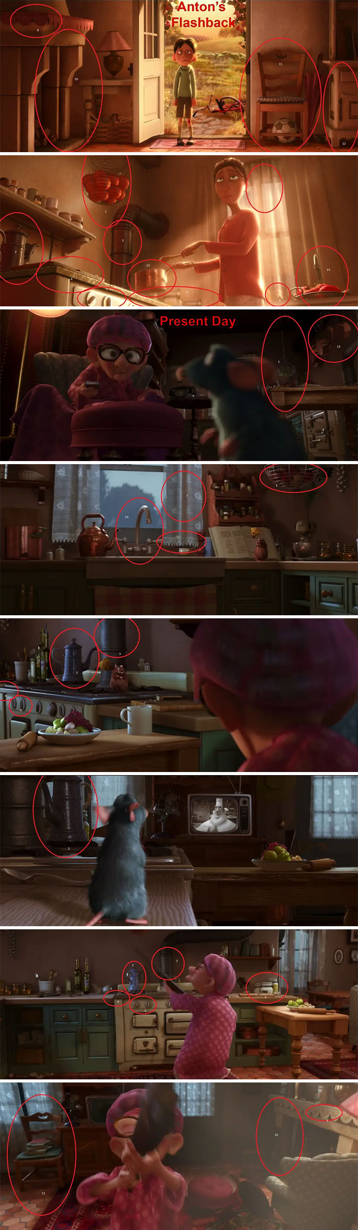 When Anton Tastes Remy's Ratatouille, He's Reminded Of His Mother's Cooking. There's A Few Hidden Details That Suggest Remy Grew Up In Anton's Mother's House, Learning To Cook By Watching Anton's Mother