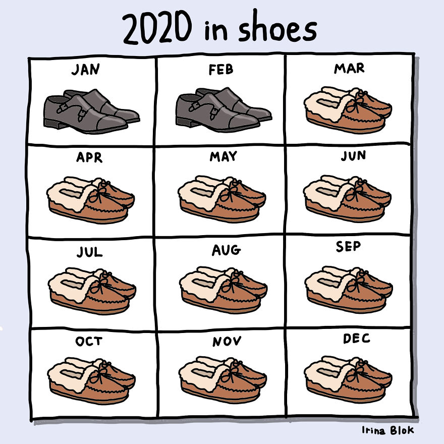 2020 In Shoes