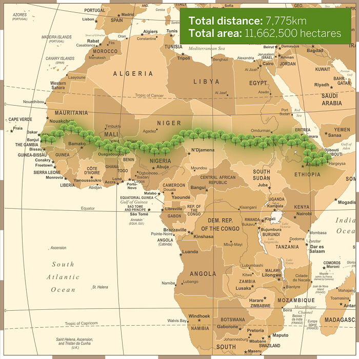 To Combat The Threat Of Desertification Of The Sahel (The Region Immediately To The South Of The Sahara), The African Union Is Leading An Initiative To Plant The Great Green Wall, A 7,775 Km (4,830 Mi) Belt Of Trees Crossing The Entire Breadth Of North Africa