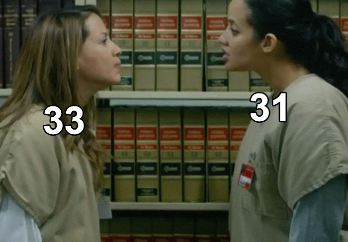 Elizabeth Rodriguez And Dascha Polanco Played Mother And Daughter In Orange Is The New Black, But In Real Life There's Less Than A Two-Year Age Gap Between Them