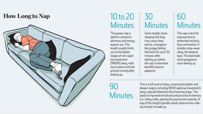 How To Make The Most Of A Nap