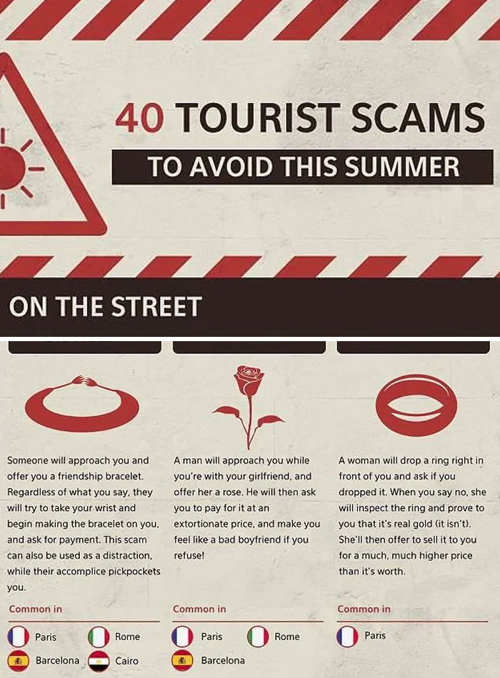 Popular Overseas Tourist Scams