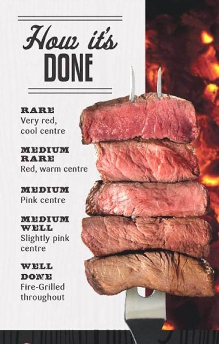 How Well Your Steak Is Cooked