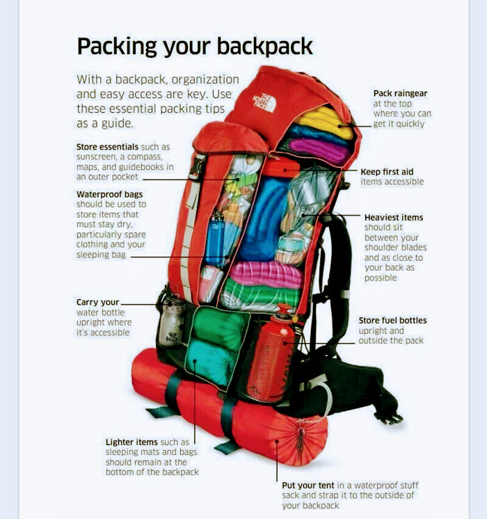 How To Pack For Hiking