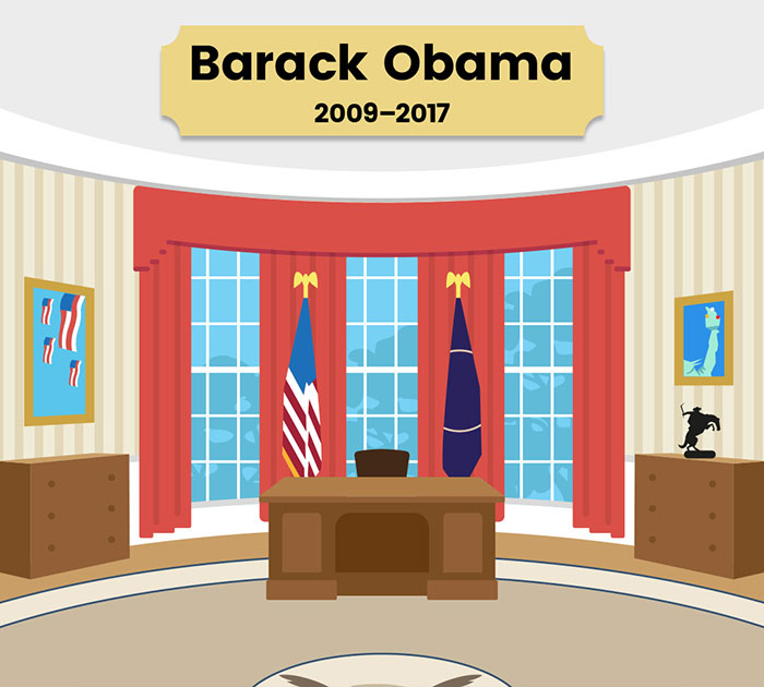 How Each Of The Last 6 US Presidents Have Decorated The Oval Office: Illustrated