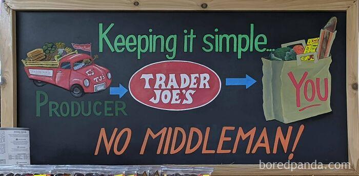 Redefining Middleman