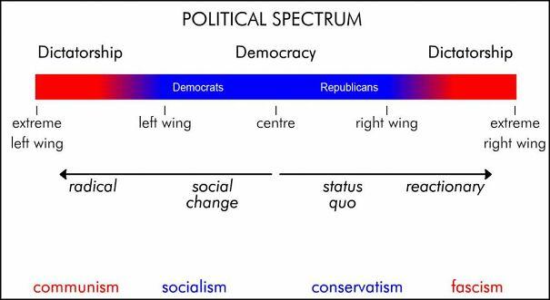 Political-spectrum-6039836ef1a21.jpg