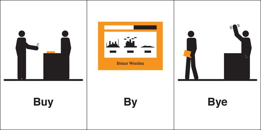 Confused-Words-Homophones-Bruce-Worden