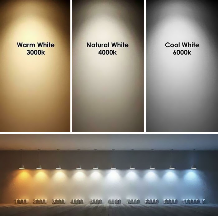 Different Shades Of Light