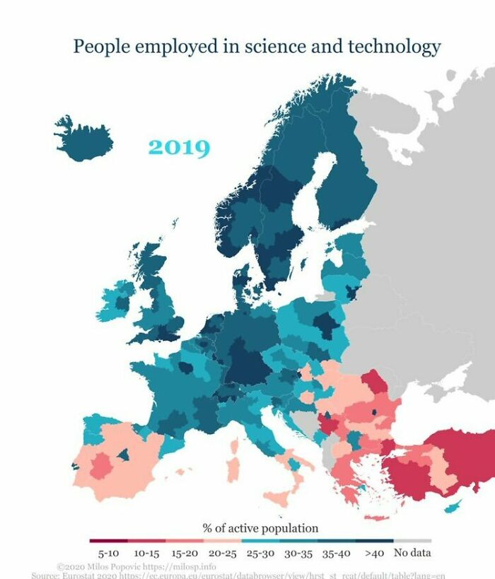 People Employed In Science And Technology In Europe