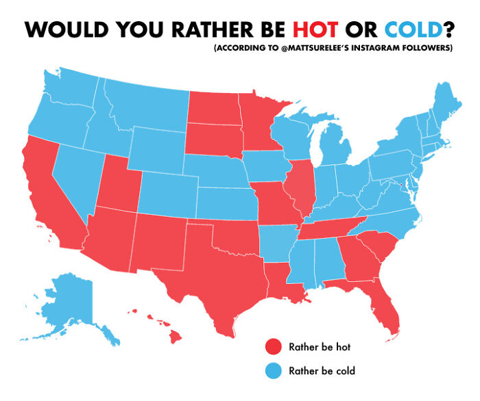 Would You Rather Be Hot Or Cold?