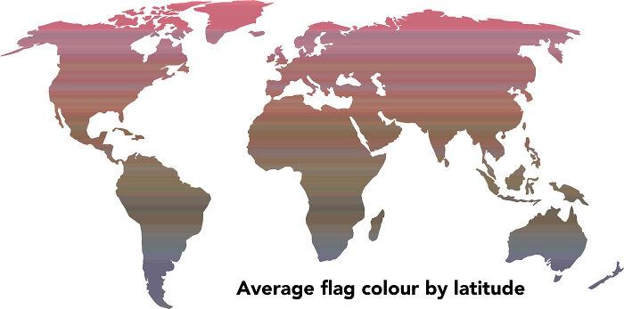Average Flag Colour By Latitude