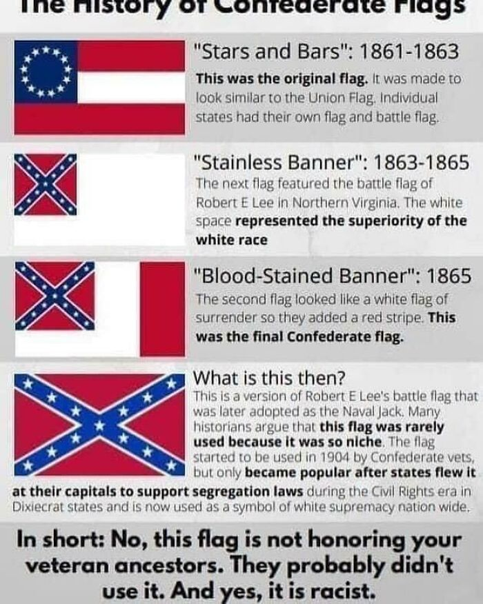 The History Of Confederate Flags.