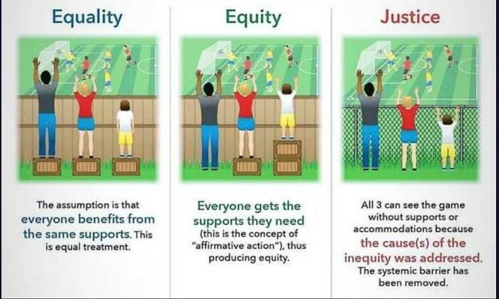 Explanation Of The Subtle Differences Between Equality And Equity