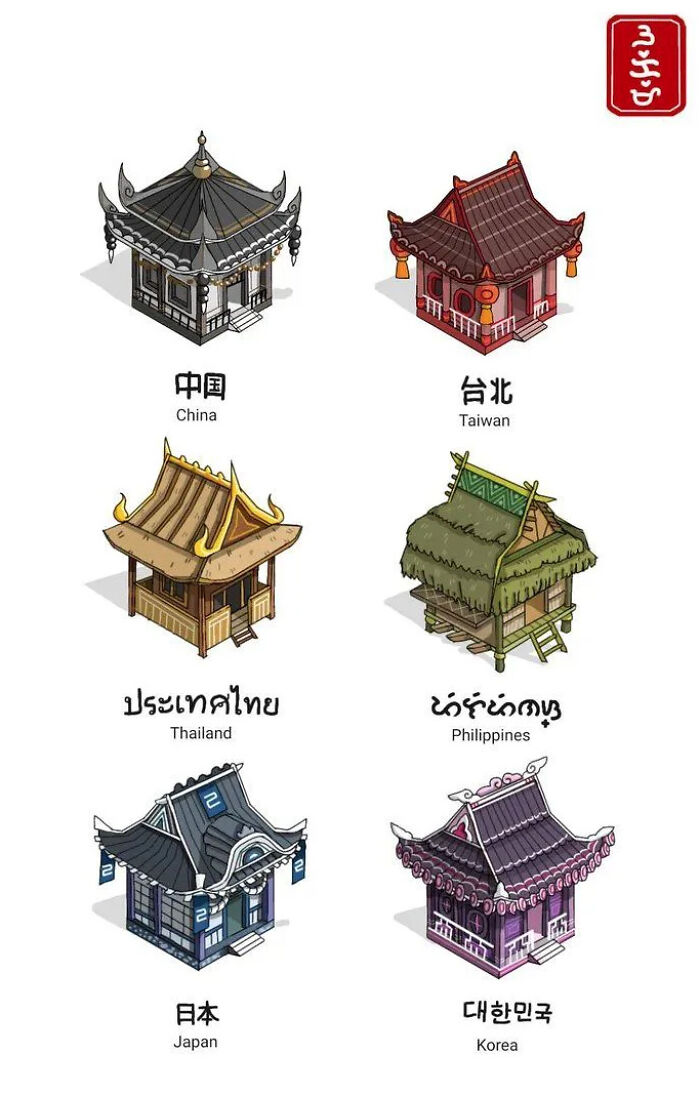 Types Of Asian Architecture
