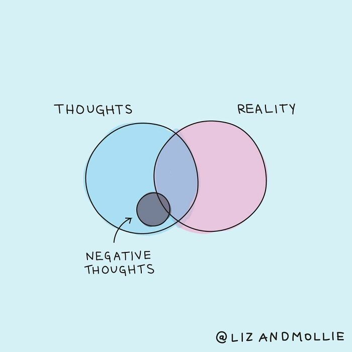 """Remember: Your Negative Thoughts Are Not Inevitable Truths. If You Catch Yourself Thinking """"Always"""" Or """"Never"""" (E.g. """"I'll Never Be Good At This""""), Your Self-Reflection Has Likely Turned Self-Destructive. Take A Moment To Reframe The Situation: Think Of One Small Step You Can Take To Improve And To Feel Better. And Then Remind Yourself Of All That You Do Well"""