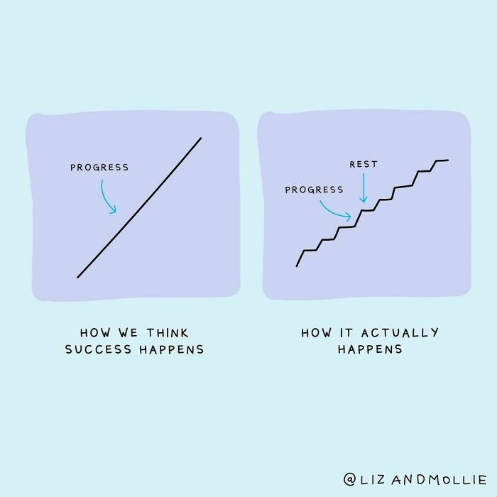Reminder As We Head Into The Week (From Someone Who Worked All Weekend And Feels Burnt Out Already ), You Need To Rest. Progress Happens One Step At A Time, With Breaks In Between