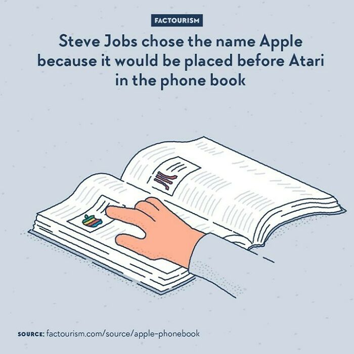 Steve Jobs Chose The Name Apple Because It Would Be Placed Before Atari In The Phone Book  {weekend Repost} when Steve Jobs And Steve Wozniak Created Apple In 1976, The First Of The Two Steves Came Up With The Name Apple For Two Reasons: He Had A Nice Experience Working In An Apple Orchard A Few Years Earlier, And The Name Would Get Them Before Atari In The Phone Book, The Company Where Jobs Was Working Previously.