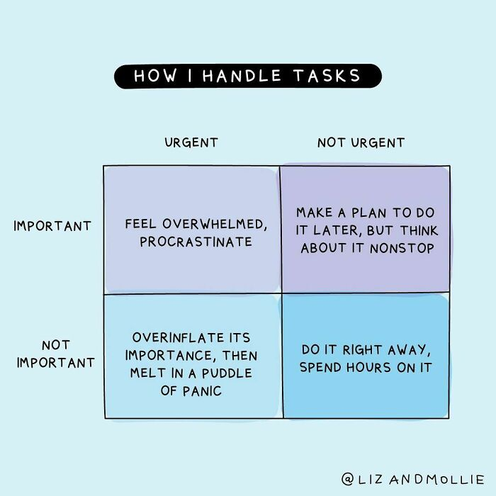 How I Handle Tasks