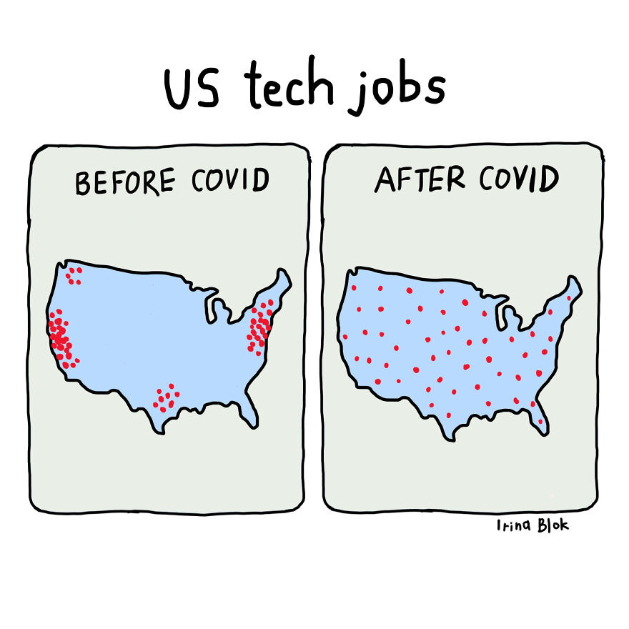 Us Tech Jobs