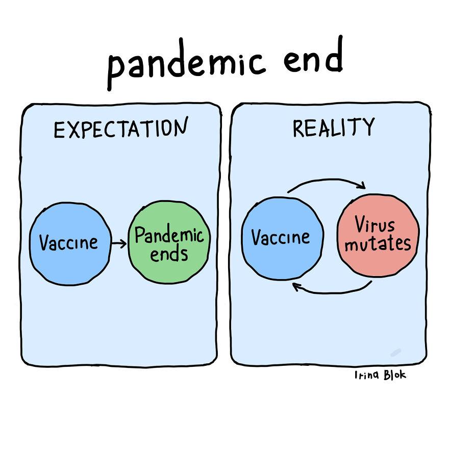 Pandemic End