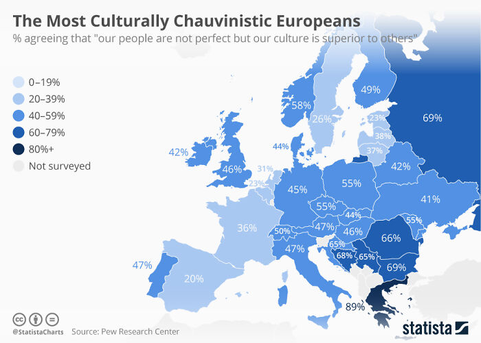 The Most Culturally Chauvinistic Europeans