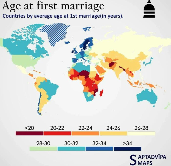 Age At First Marriage
