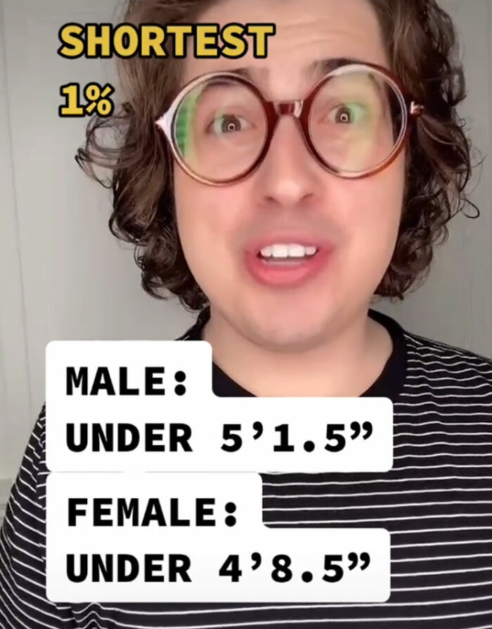 Facts About Height