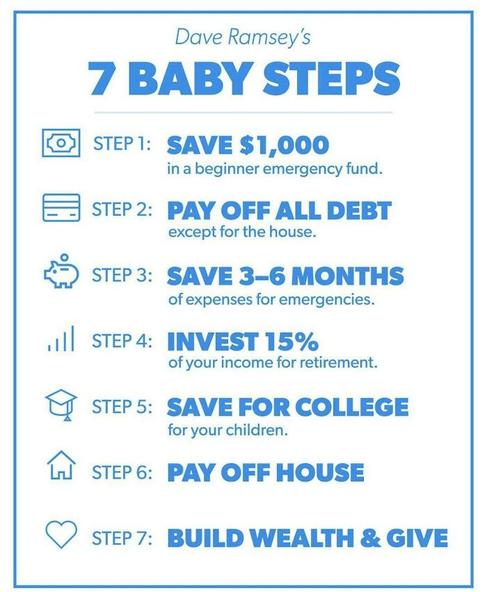 Step 2: Pay Off All Debt