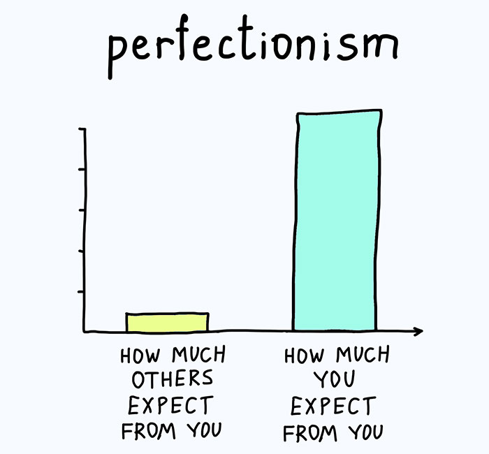 My 29 Honest Charts About Everyday Life You Might Relate To
