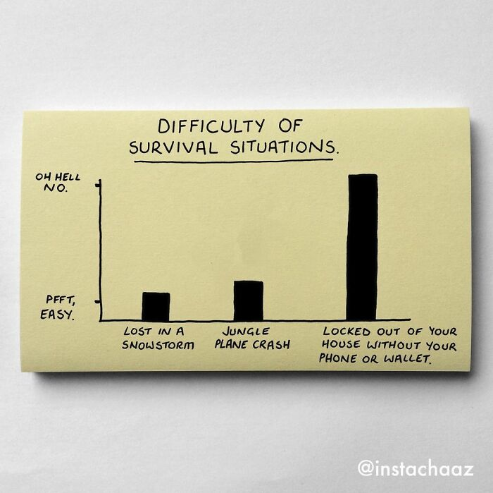 Brutally Honest Sticky Notes That Sum Up Your Life As An Adult (New Pics)