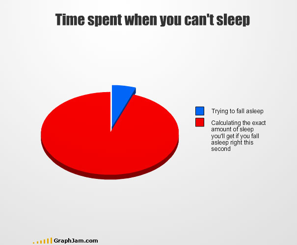 Funny Cant Sleep Meme : Another funny graphs and charts bored panda